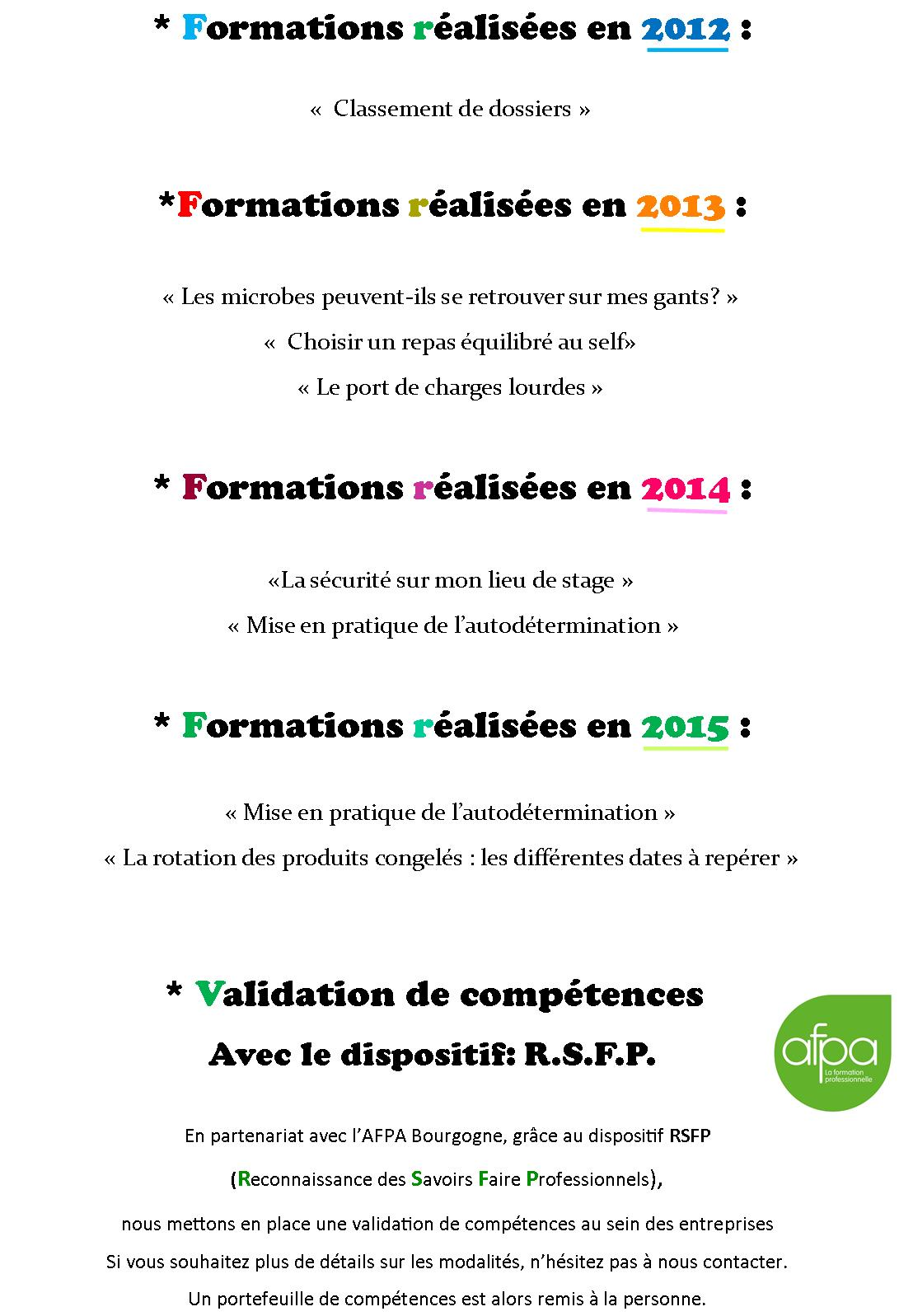 SI formation 2